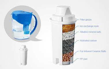 China BPA Free Water Filter Cartridges Compatible With Classic Alkaline Pitcher factory