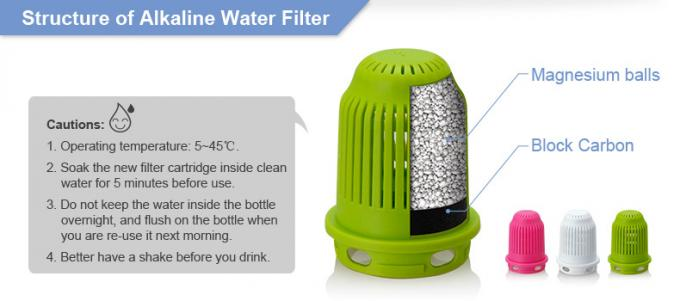 Portable Alkaline Water Filter Bottle , Collapsible Water Bottle Food Grade PET Material