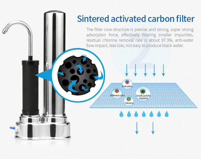 Stainless Steel Housing Ceramic Countertop Water Filter System Stand Installation